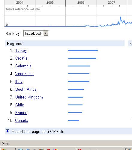 facebook-top-10-countries
