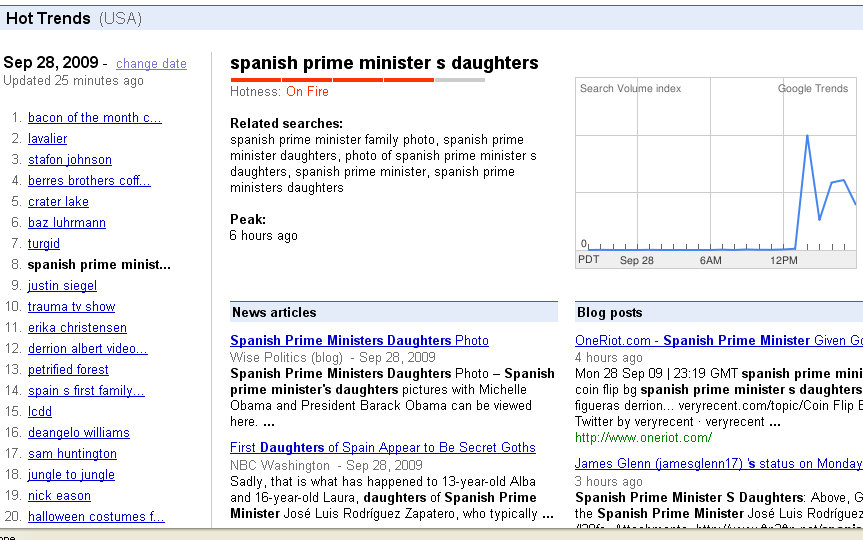 google-trends-spanish-prime-ministers-daughters
