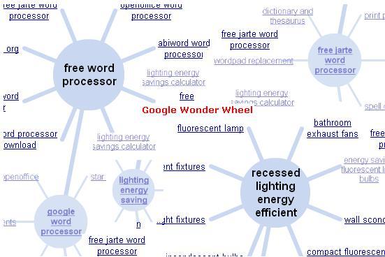 google-wonder-wheel1