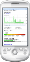 google-powermeter-mobile-device