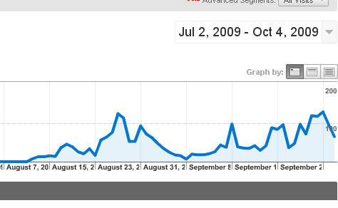 social-media-seo-traffic-graph01