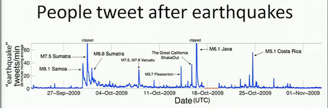 people-tweet-after-earthquakes