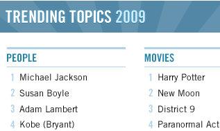 twitter-trending-topics-2009