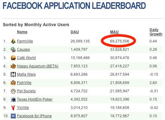 facebook app leaderboard full