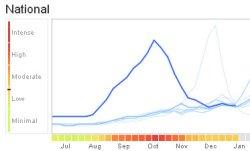 google flu trends site