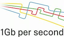 google ultra high speed broadband