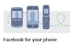 facebook mobile photos