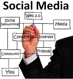 financial investment firms social media