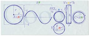 google pi logo