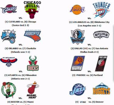 2010 nba playoff predictions