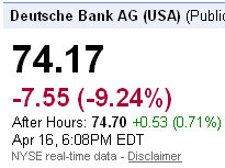 deutsche bank stock price