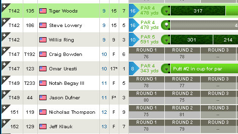 quail hollow championship leader board tiger woods