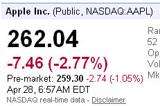apple share stock prices