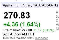 apple stock price 1