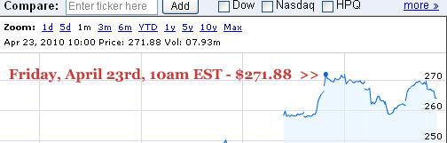 apple stock price new high1