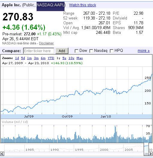 apple stock price1