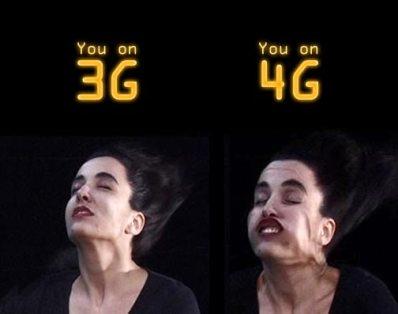 ipad 4g speed