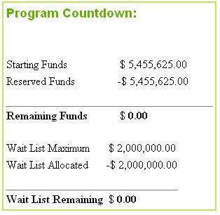 mass save rebate program no more reservations