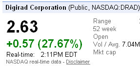 nasdaq drad stock news