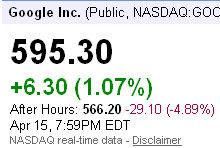 nasdaq goog google stock price