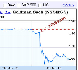 nyse gs goldman sachs stock price 1