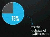twitter traffic stat