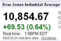 indexdjx dji dow jones industrial average
