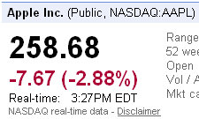 apple stock share prices