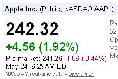 nasdaq apple share prices