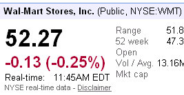 nyse wmt wal mart stock prices