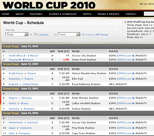 As you can see on the 2010 World Cup schedule and scores above,