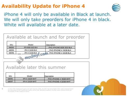 iphone 4 black pre order