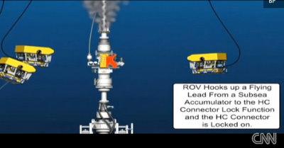 bp oil spill containment cap video