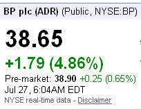 nyse bp bp stock price