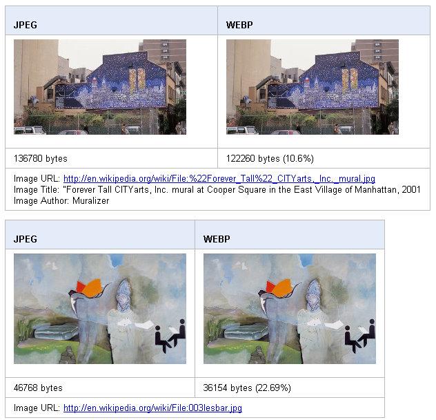 webp google images