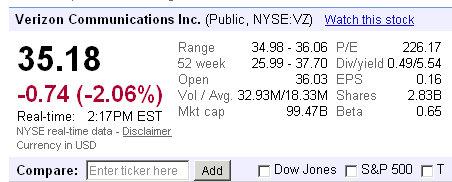 verizon stock prices january 11th