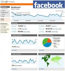 facebook google analytics