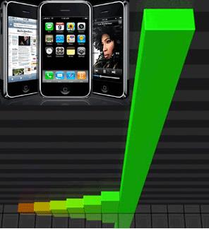 iphone global shipments