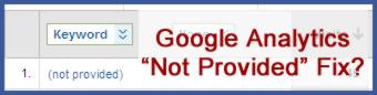 google analytics not provided how to see keyword