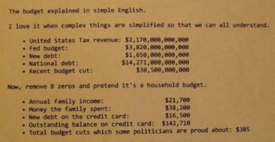 us budget simple