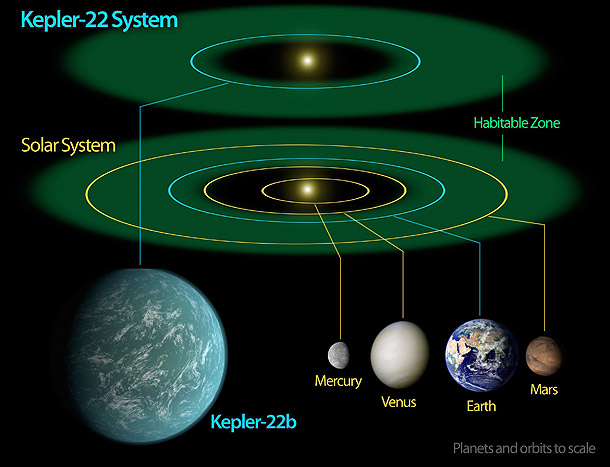 planet discovered 2011