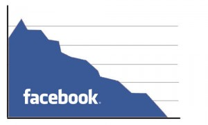 facebook-decline