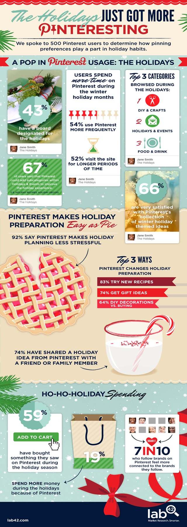edited infographic pinterest holiday